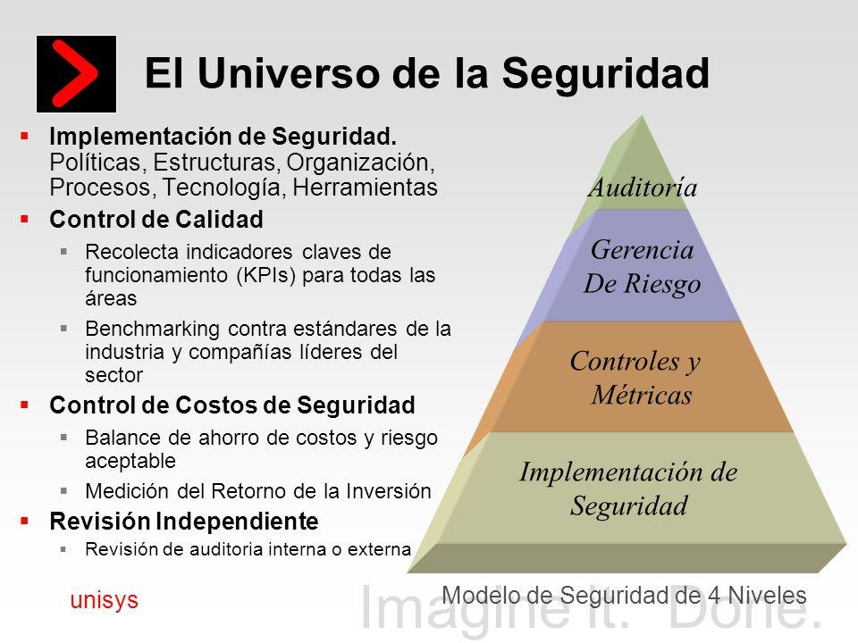 Imagine it. Done. unisys El Universo de la Seguridad Implementación de Seguridad. Políticas, Estructuras, Organización, Procesos, Tecnología, Herramie