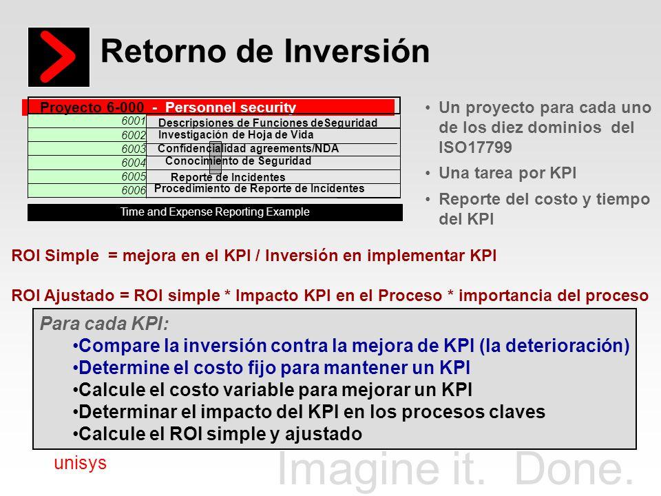 Imagine it. Done. unisys Para cada KPI: Compare la inversión contra la mejora de KPI (la deterioración) Determine el costo fijo para mantener un KPI C