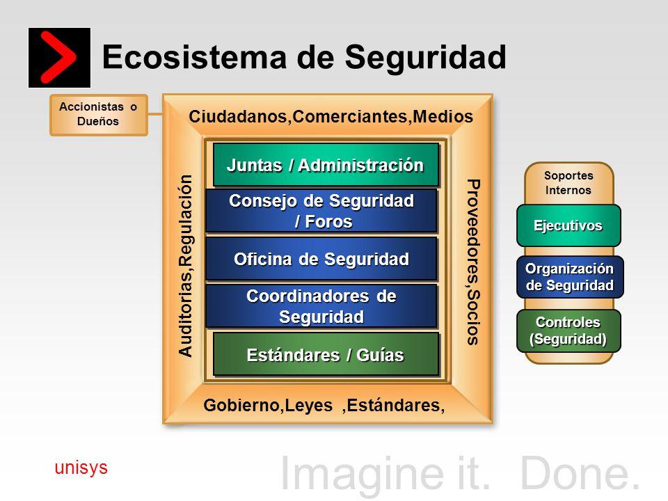 Imagine it. Done. unisys Ecosistema de Seguridad Accionistas o Dueños Ciudadanos,Comerciantes,Medios Auditorias,Regulación Gobierno,Leyes,Estándares,