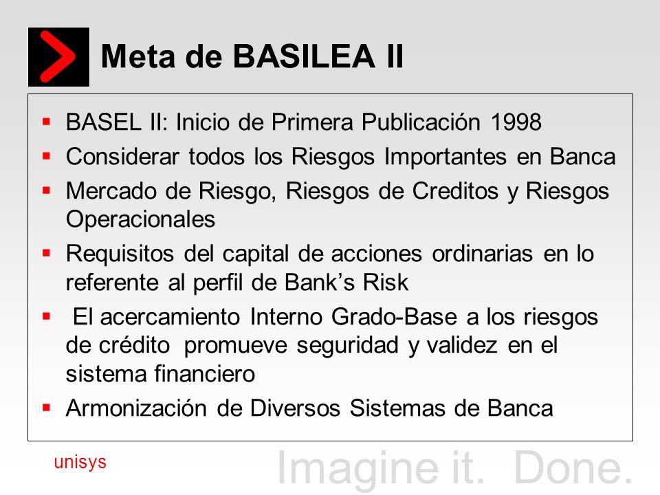 Imagine it. Done. unisys Meta de BASILEA II BASEL II: Inicio de Primera Publicación 1998 Considerar todos los Riesgos Importantes en Banca Mercado de