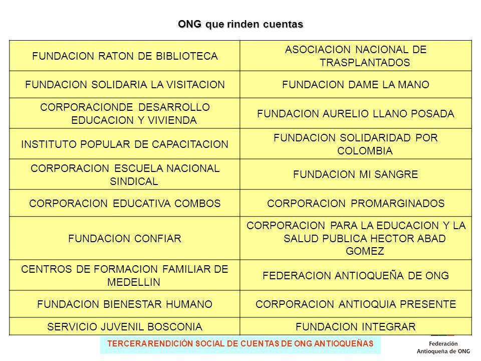 TERCERA RENDICIÓN SOCIAL DE CUENTAS DE ONG ANTIOQUEÑAS Sectores de trabajo