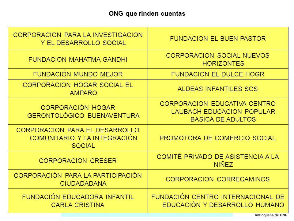 TERCERA RENDICIÓN SOCIAL DE CUENTAS DE ONG ANTIOQUEÑAS ONG que rinden cuentas CORPORACION PARA LA INVESTIGACION Y EL DESARROLLO SOCIAL FUNDACION EL BUEN PASTOR FUNDACION MAHATMA GANDHI CORPORACION SOCIAL NUEVOS HORIZONTES FUNDACIÓN MUNDO MEJORFUNDACION EL DULCE HOGR CORPORACION HOGAR SOCIAL EL AMPARO ALDEAS INFANTILES SOS CORPORACIÓN HOGAR GERONTOLÓGICO BUENAVENTURA CORPORACION EDUCATIVA CENTRO LAUBACH EDUCACION POPULAR BASICA DE ADULTOS CORPORACION PARA EL DESARROLLO COMUNITARIO Y LA INTEGRACIÓN SOCIAL PROMOTORA DE COMERCIO SOCIAL CORPORACION CRESER COMITÉ PRIVADO DE ASISTENCIA A LA NIÑEZ CORPORACIÓN PARA LA PARTICIPACIÓN CIUDADADANA CORPORACION CORRECAMINOS FUNDACIÓN EDUCADORA INFANTIL CARLA CRISTINA FUNDACIÓN CENTRO INTERNACIONAL DE EDUCACIÓN Y DESARROLLO HUMANO