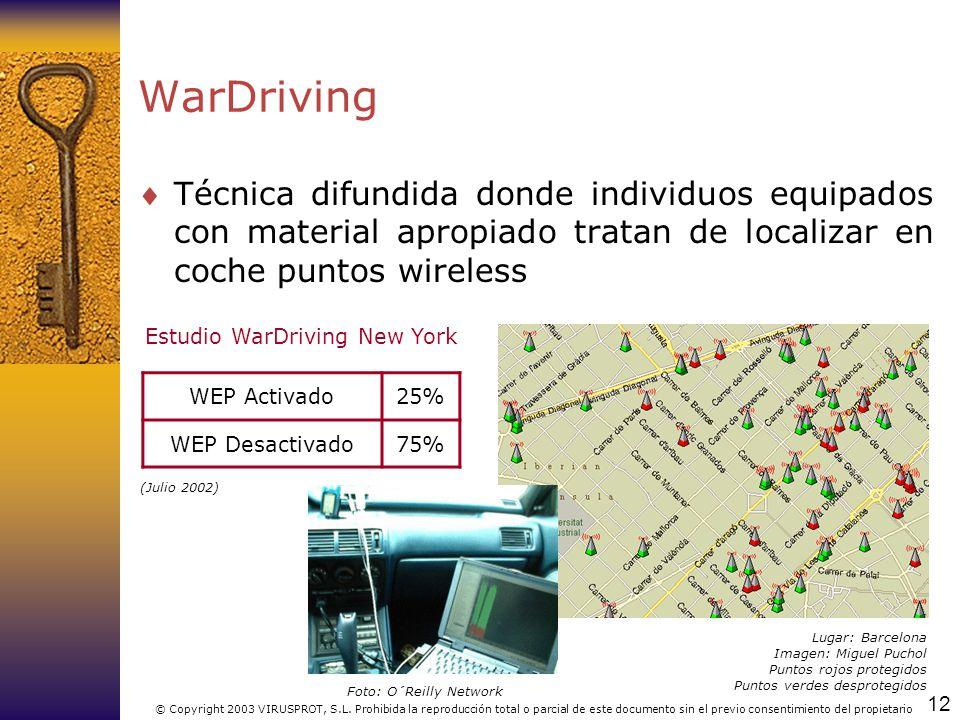 12 © Copyright 2003 VIRUSPROT, S.L. Prohibida la reproducción total o parcial de este documento sin el previo consentimiento del propietario WarDrivin