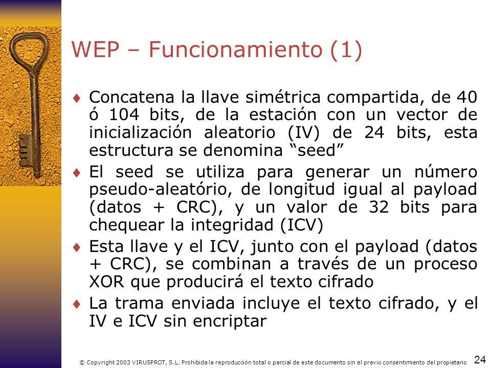 24 © Copyright 2003 VIRUSPROT, S.L. Prohibida la reproducción total o parcial de este documento sin el previo consentimiento del propietario WEP – Fun