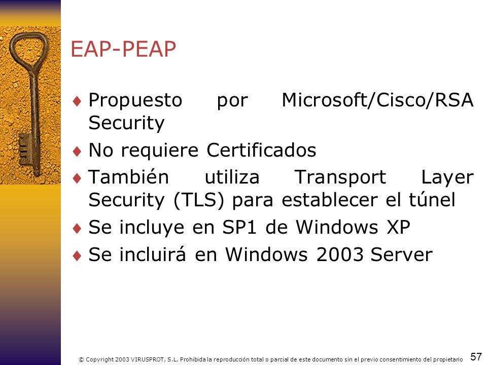 57 © Copyright 2003 VIRUSPROT, S.L. Prohibida la reproducción total o parcial de este documento sin el previo consentimiento del propietario EAP-PEAP