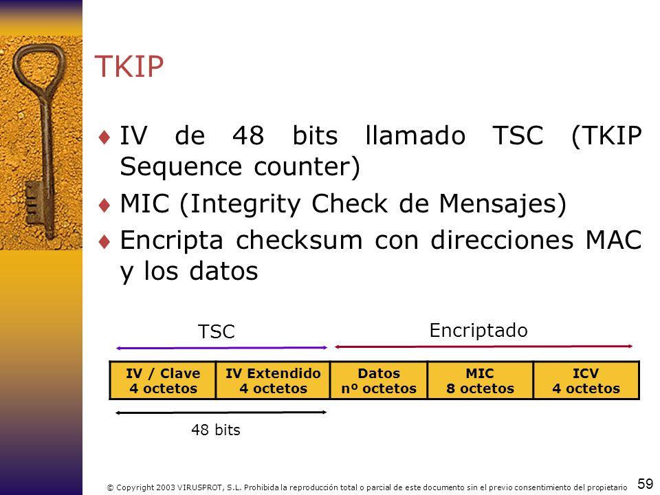 59 © Copyright 2003 VIRUSPROT, S.L. Prohibida la reproducción total o parcial de este documento sin el previo consentimiento del propietario TKIP IV d