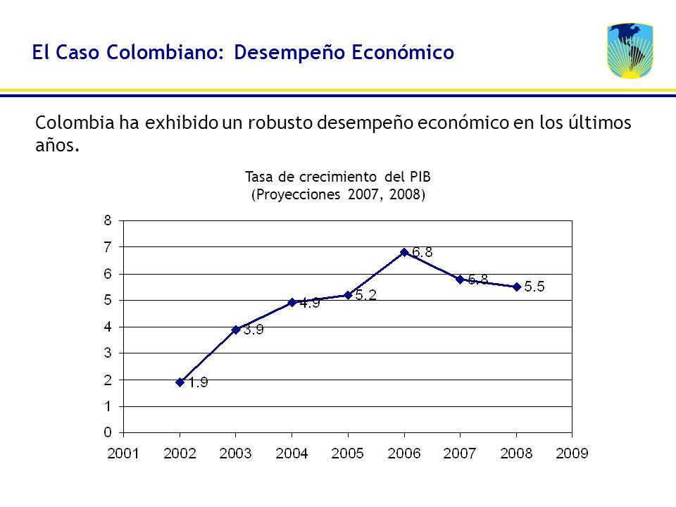 Tasa de crecimiento del PIB (Proyecciones 2007, 2008) Colombia ha exhibido un robusto desempeño económico en los últimos años. El Caso Colombiano: Des