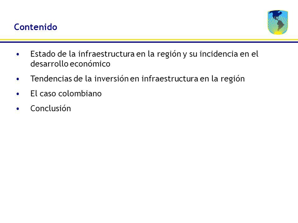 Contenido Estado de la infraestructura en la región y su incidencia en el desarrollo económico Tendencias de la inversión en infraestructura en la reg