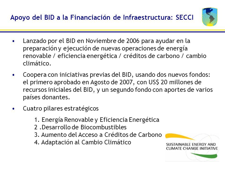 Lanzado por el BID en Noviembre de 2006 para ayudar en la preparación y ejecución de nuevas operaciones de energía renovable / eficiencia energética /