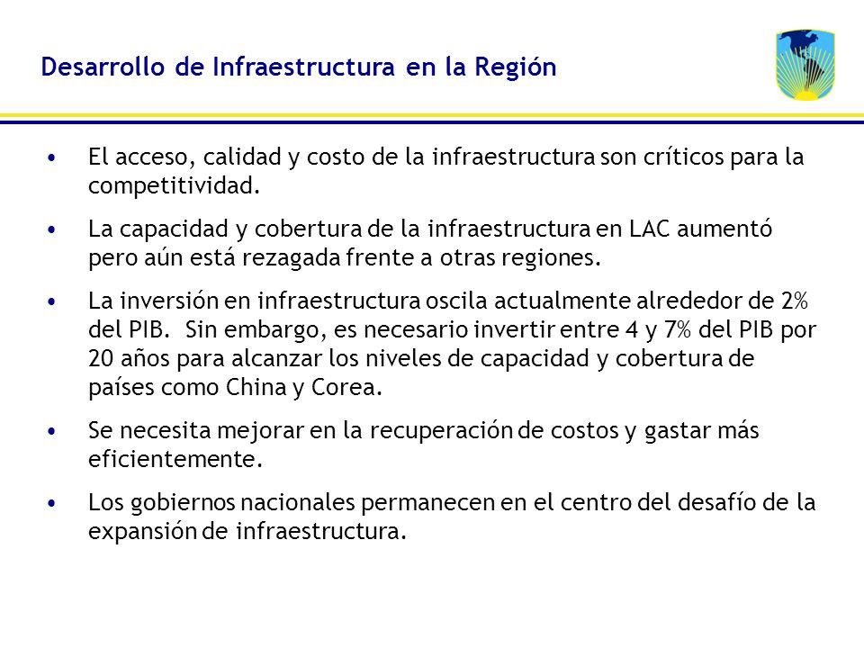 Desarrollo de Infraestructura en la Región El acceso, calidad y costo de la infraestructura son críticos para la competitividad. La capacidad y cobert