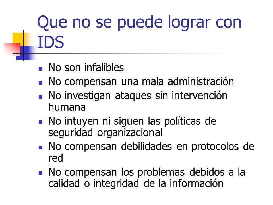 Que no se puede lograr con IDS No son infalibles No compensan una mala administración No investigan ataques sin intervención humana No intuyen ni sigu