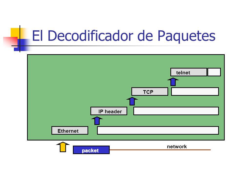 El Decodificador de Paquetes Ethernet IP header TCP telnet network packet