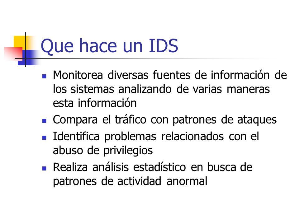 Que hace un IDS Monitorea diversas fuentes de información de los sistemas analizando de varias maneras esta información Compara el tráfico con patrone
