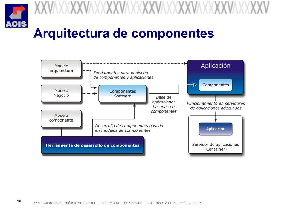 XXV Salón de Informática Arquitecturas Empresariales de Software Septiembre 28-Octubre 01 de 2005 18 Arquitectura de componentes