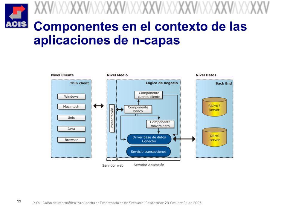 XXV Salón de Informática Arquitecturas Empresariales de Software Septiembre 28-Octubre 01 de 2005 19 Componentes en el contexto de las aplicaciones de n-capas