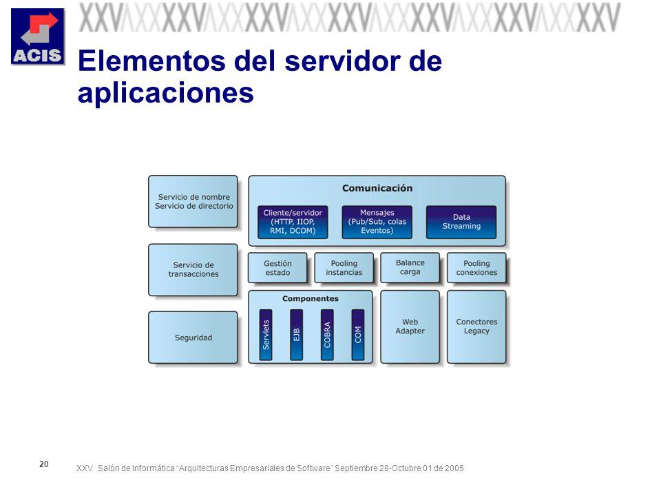 XXV Salón de Informática Arquitecturas Empresariales de Software Septiembre 28-Octubre 01 de 2005 20 Elementos del servidor de aplicaciones