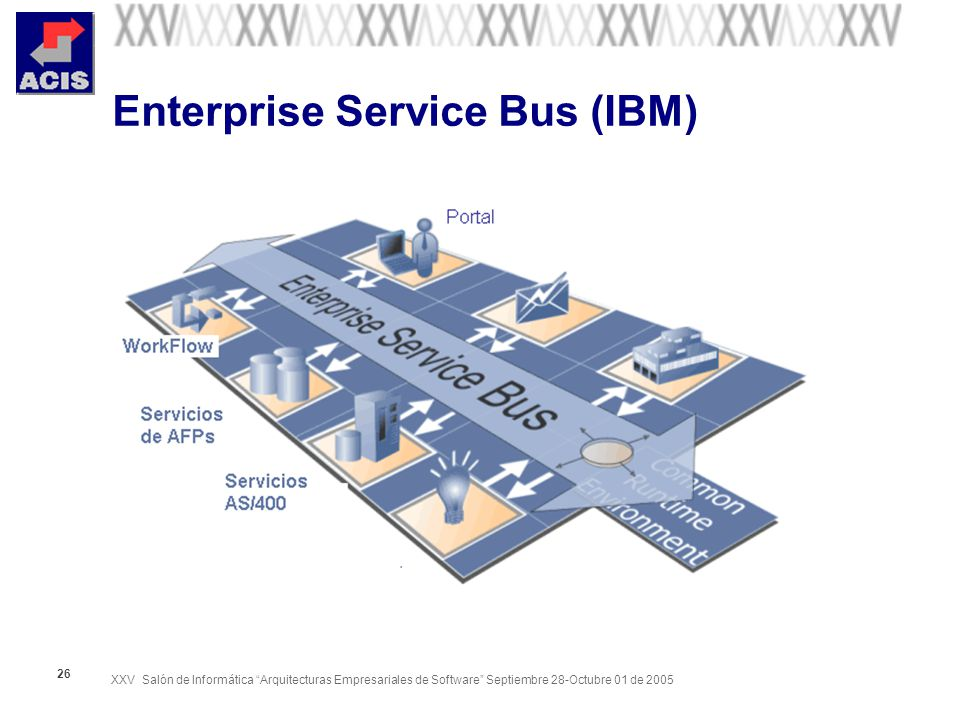 XXV Salón de Informática Arquitecturas Empresariales de Software Septiembre 28-Octubre 01 de 2005 26 Enterprise Service Bus (IBM)