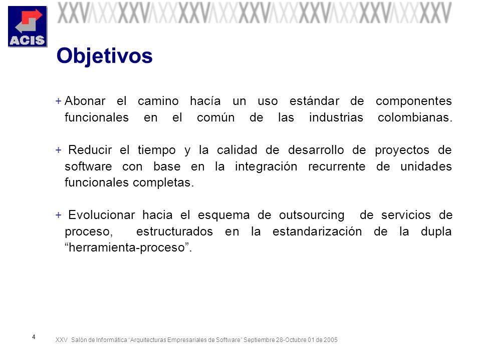 XXV Salón de Informática Arquitecturas Empresariales de Software Septiembre 28-Octubre 01 de 2005 15 Qué es un componente?