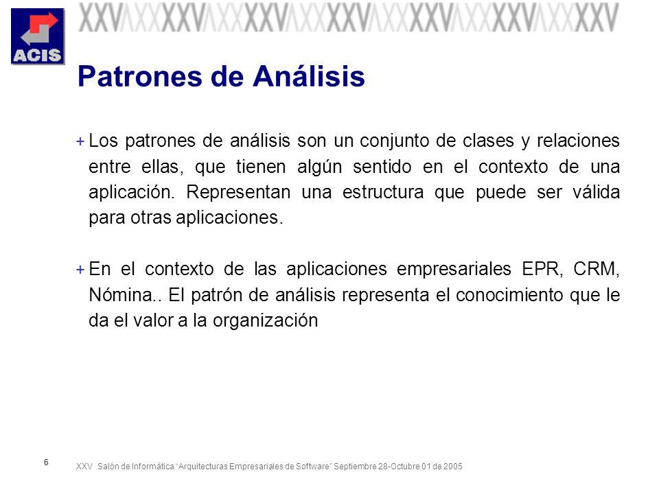 XXV Salón de Informática Arquitecturas Empresariales de Software Septiembre 28-Octubre 01 de 2005 6 Patrones de Análisis + Los patrones de análisis son un conjunto de clases y relaciones entre ellas, que tienen algún sentido en el contexto de una aplicación.