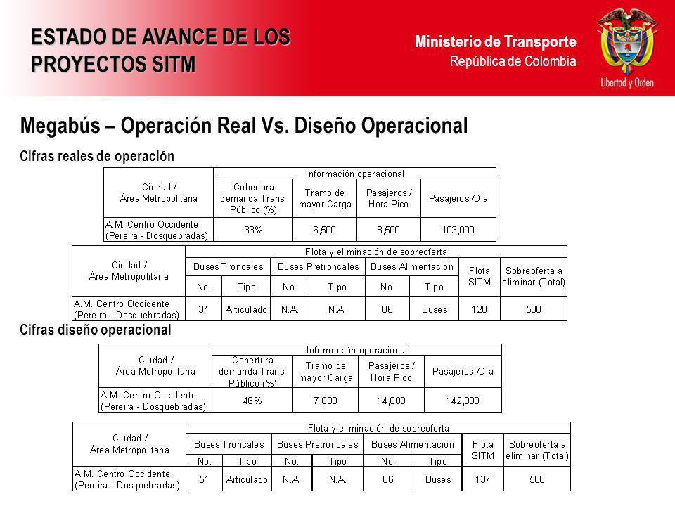 Ministerio de Transporte República de Colombia Megabús – Operación Real Vs. Diseño Operacional Cifras reales de operación Cifras diseño operacional ES