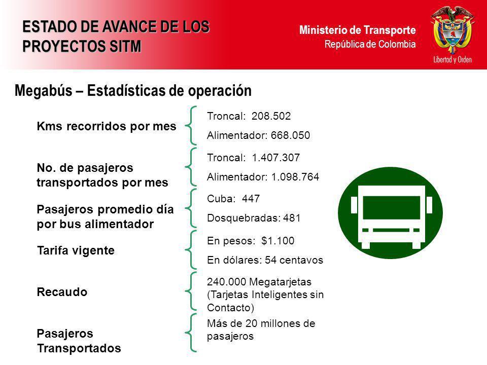 Ministerio de Transporte República de Colombia Kms recorridos por mes Troncal: 208.502 Alimentador: 668.050 No. de pasajeros transportados por mes Tro