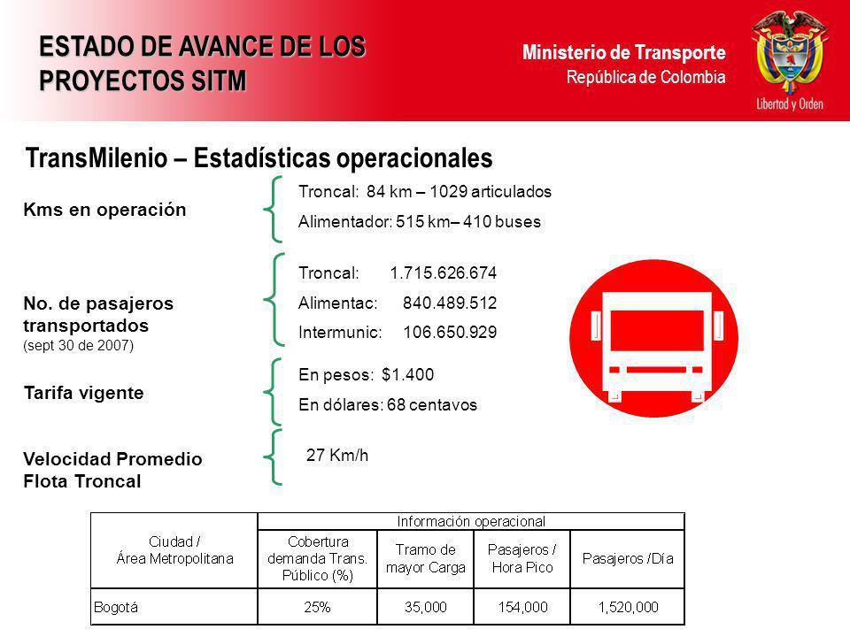 Ministerio de Transporte República de Colombia Kms en operación Troncal: 84 km – 1029 articulados Alimentador: 515 km– 410 buses No. de pasajeros tran