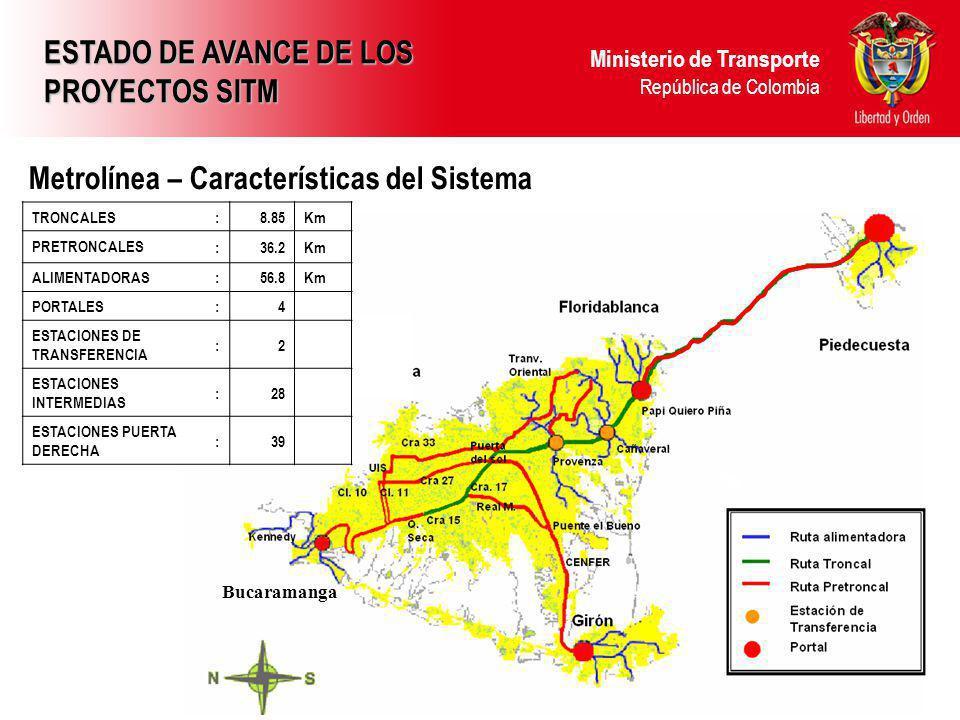 Ministerio de Transporte República de Colombia TRONCALES :8.85Km PRETRONCALES :36.2Km ALIMENTADORAS :56.8Km PORTALES :4 ESTACIONES DE TRANSFERENCIA :2 ESTACIONES INTERMEDIAS :28 ESTACIONES PUERTA DERECHA :39 Bucaramanga Metrolínea – Características del Sistema ESTADO DE AVANCE DE LOS PROYECTOS SITM