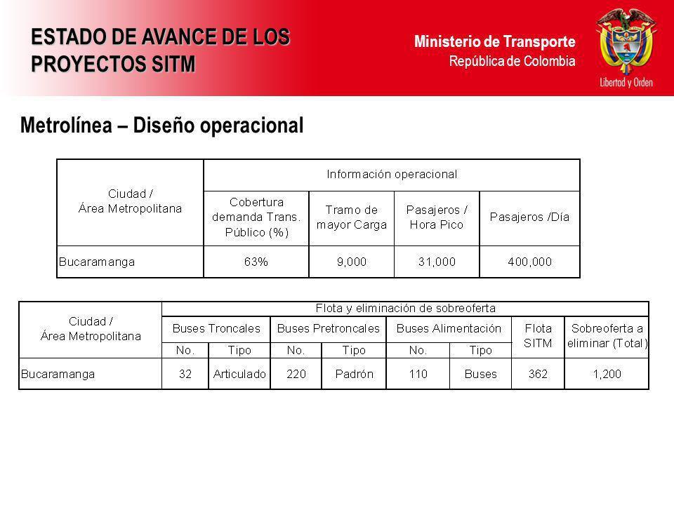 Ministerio de Transporte República de Colombia Metrolínea – Diseño operacional ESTADO DE AVANCE DE LOS PROYECTOS SITM