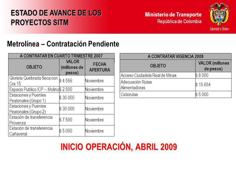 Ministerio de Transporte República de Colombia INICIO OPERACIÓN, ABRIL 2009 Metrolínea – Contratación Pendiente ESTADO DE AVANCE DE LOS PROYECTOS SITM