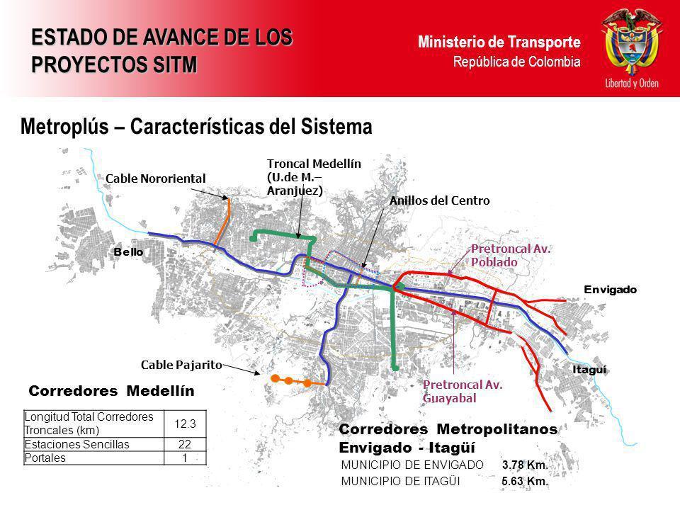 Ministerio de Transporte República de Colombia Cable Pajarito Troncal Medellín (U.de M.– Aranjuez) Anillos del Centro Pretroncal Av. Guayabal Cable No