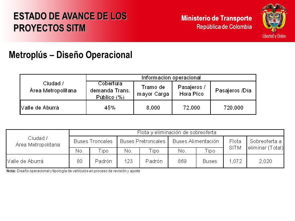 Ministerio de Transporte República de Colombia Metroplús – Diseño Operacional Nota: Diseño operacional y tipología de vehículos en proceso de revisión y ajuste ESTADO DE AVANCE DE LOS PROYECTOS SITM