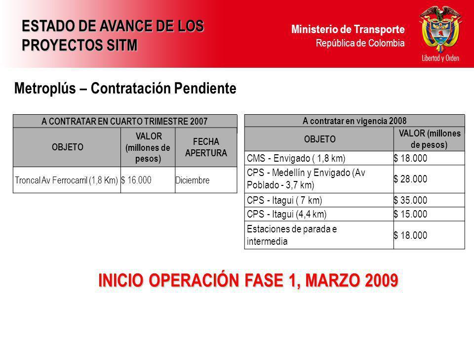 Ministerio de Transporte República de Colombia INICIO OPERACIÓN FASE 1, MARZO 2009 Metroplús – Contratación Pendiente ESTADO DE AVANCE DE LOS PROYECTOS SITM A CONTRATAR EN CUARTO TRIMESTRE 2007 OBJETO VALOR (millones de pesos) FECHA APERTURA Troncal Av Ferrocarril (1,8 Km)$ 16.000Diciembre A contratar en vigencia 2008 OBJETO VALOR (millones de pesos) CMS - Envigado ( 1,8 km)$ 18.000 CPS - Medellín y Envigado (Av Poblado - 3,7 km) $ 28.000 CPS - Itagui ( 7 km)$ 35.000 CPS - Itagui (4,4 km)$ 15.000 Estaciones de parada e intermedia $ 18.000