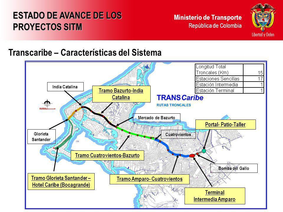 Ministerio de Transporte República de Colombia Tramo Cuatrovientos-Bazurto Tramo Bazurto-India Catalina Tramo Glorieta Santander – Hotel Caribe (Bocag