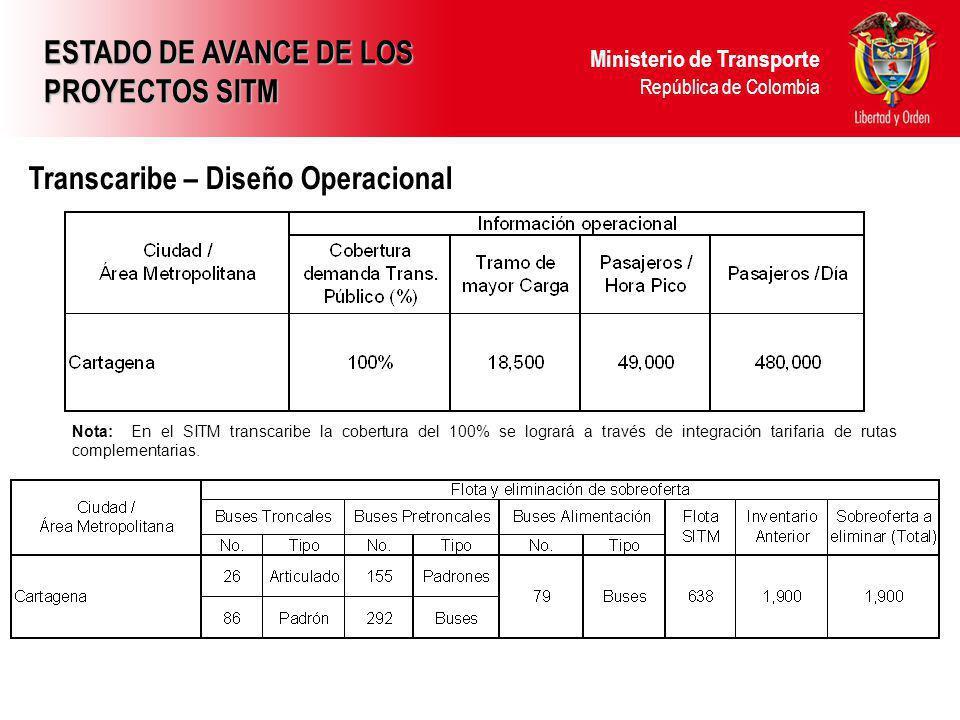 Ministerio de Transporte República de Colombia Transcaribe – Diseño Operacional Nota: En el SITM transcaribe la cobertura del 100% se logrará a través de integración tarifaria de rutas complementarias.