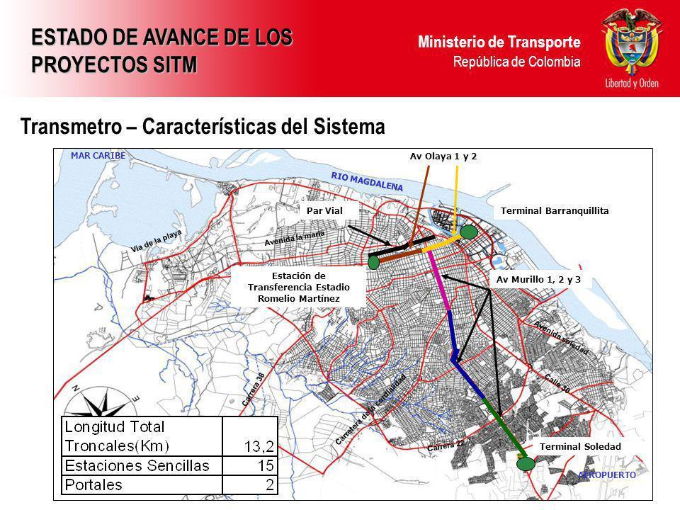 Ministerio de Transporte República de Colombia Transmetro – Características del Sistema MAR CARIBE Terminal Soledad RIO MAGDALENA AEROPUERTO Carrera 3