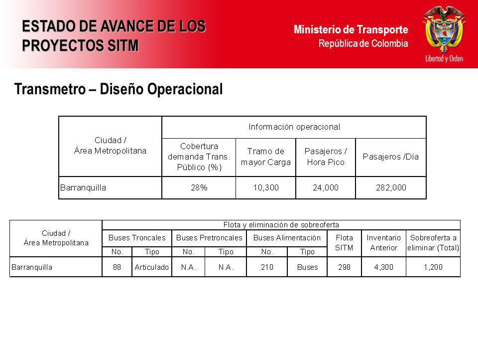 Ministerio de Transporte República de Colombia Transmetro – Diseño Operacional ESTADO DE AVANCE DE LOS PROYECTOS SITM