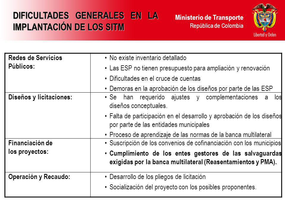 Ministerio de Transporte República de Colombia CONTENIDO Logros y Dificultades en la ImplementaciónLogros y Dificultades en la Implementación Inversión Pública y Fuentes de FinanciaciónInversión Pública y Fuentes de Financiación Estado de Avance de los Proyectos SITMEstado de Avance de los Proyectos SITM Mensaje Principal y Perspectivas para el 2008Mensaje Principal y Perspectivas para el 2008