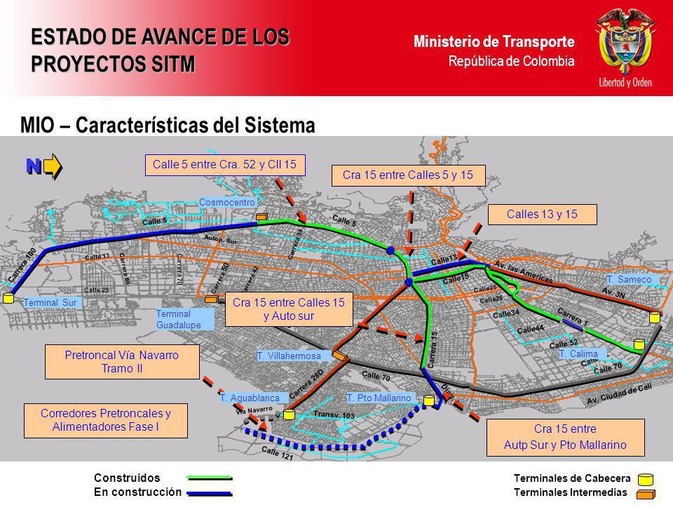 Ministerio de Transporte República de Colombia Carrera 1 Construidos Terminales de Cabecera Calle 62 Calle 52 Calle44 Calle34 Calle13 Calle15 Av. las