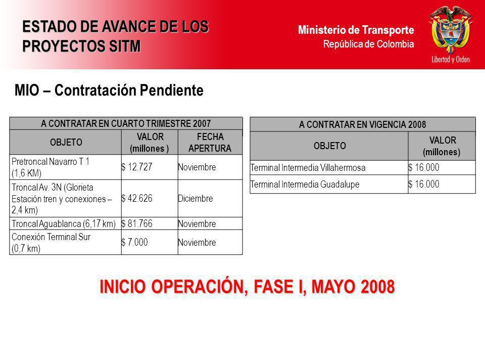 Ministerio de Transporte República de Colombia INICIO OPERACIÓN, FASE I, MAYO 2008 MIO – Contratación Pendiente ESTADO DE AVANCE DE LOS PROYECTOS SITM A CONTRATAR EN CUARTO TRIMESTRE 2007 OBJETO VALOR (millones ) FECHA APERTURA Pretroncal Navarro T 1 (1,6 KM) $ 12.727Noviembre Troncal Av.