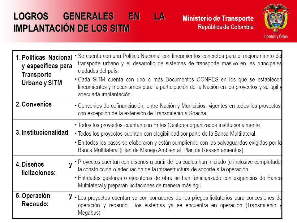 Ministerio de Transporte República de Colombia LOGROS GENERALES EN LA IMPLANTACIÓN DE LOS SITM 1.Políticas Nacional y específicas para Transporte Urbano y SITM Se cuenta con una Política Nacional con lineamientos concretos para el mejoramiento del transporte urbano y el desarrollo de sistemas de transporte masivo en las principales ciudades del país.