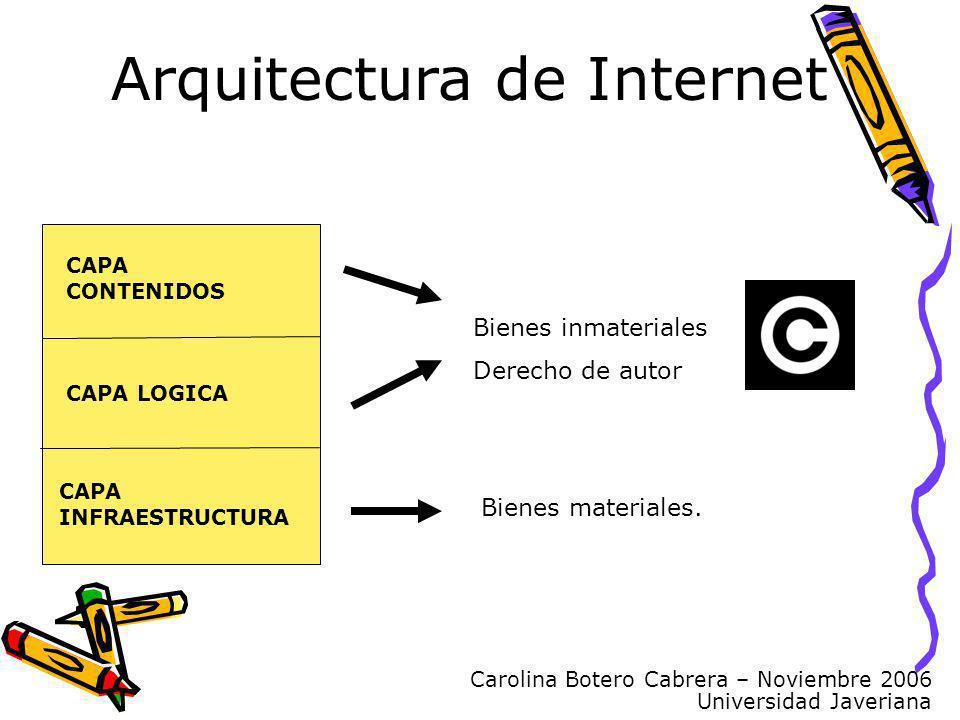 Carolina Botero Cabrera – Noviembre 2006 Universidad Javeriana Arquitectura de Internet CAPA CONTENIDOS CAPA LOGICA CAPA INFRAESTRUCTURA Bienes inmateriales Derecho de autor Bienes materiales.