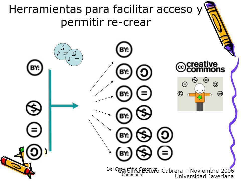 Carolina Botero Cabrera – Noviembre 2006 Universidad Javeriana Del Copyleft a Creative Commons Herramientas para facilitar acceso y permitir re-crear