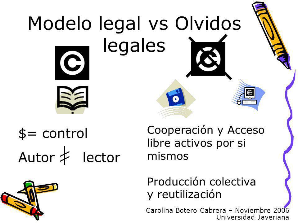 Carolina Botero Cabrera – Noviembre 2006 Universidad Javeriana Modelo legal vs Olvidos legales Cooperación y Acceso libre activos por si mismos Produc