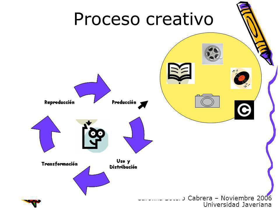 Carolina Botero Cabrera – Noviembre 2006 Universidad Javeriana Proceso creativo