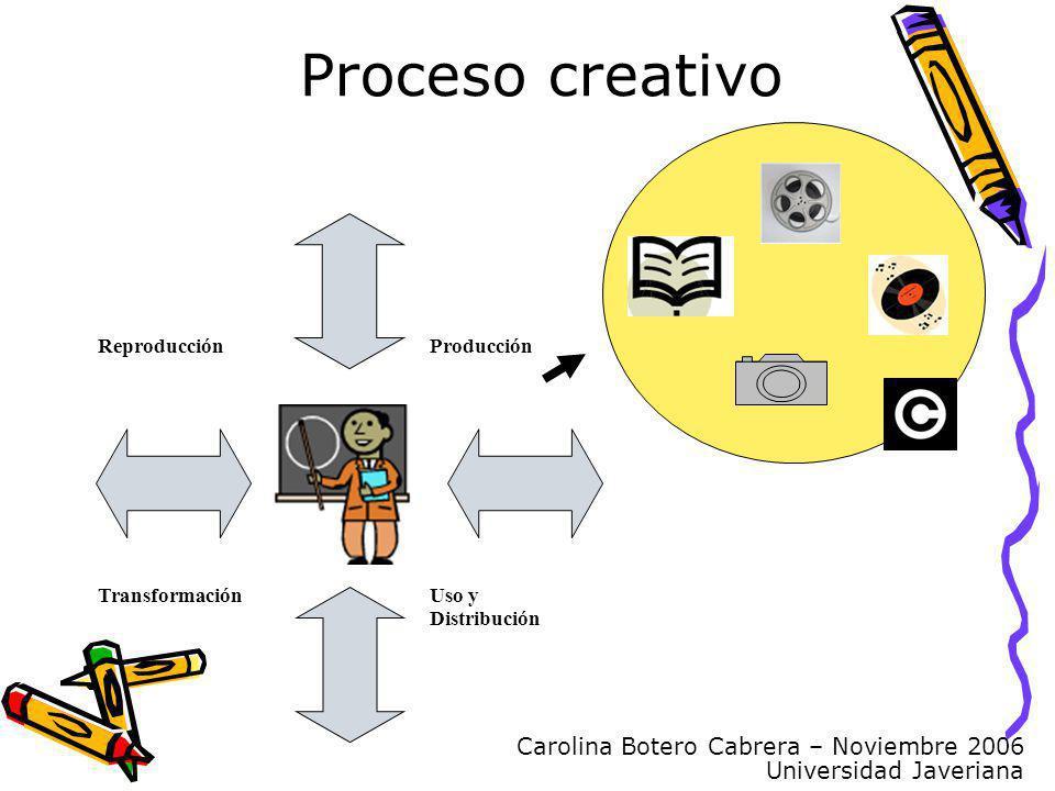 Carolina Botero Cabrera – Noviembre 2006 Universidad Javeriana Proceso creativo Transformación Reproducción Uso y Distribución Producción