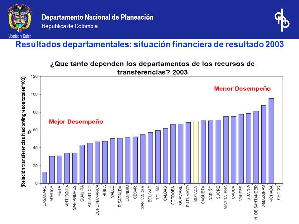 Departamento Nacional de Planeación República de Colombia Resultados departamentales: situación financiera de resultado 2003