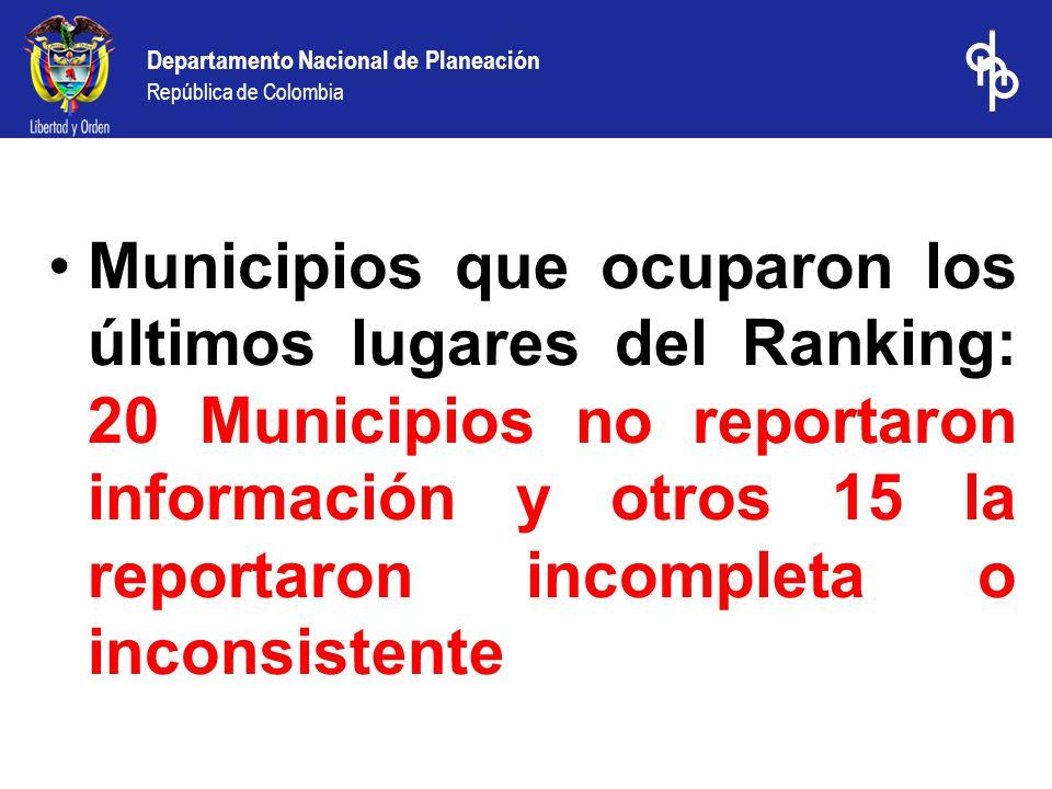 Departamento Nacional de Planeación República de Colombia Municipios que ocuparon los últimos lugares del Ranking: 20 Municipios no reportaron información y otros 15 la reportaron incompleta o inconsistente