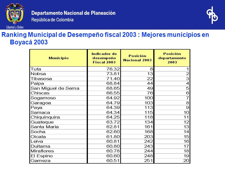 Departamento Nacional de Planeación República de Colombia Ranking Municipal de Desempeño fiscal 2003 : Mejores municipios en Boyacá 2003