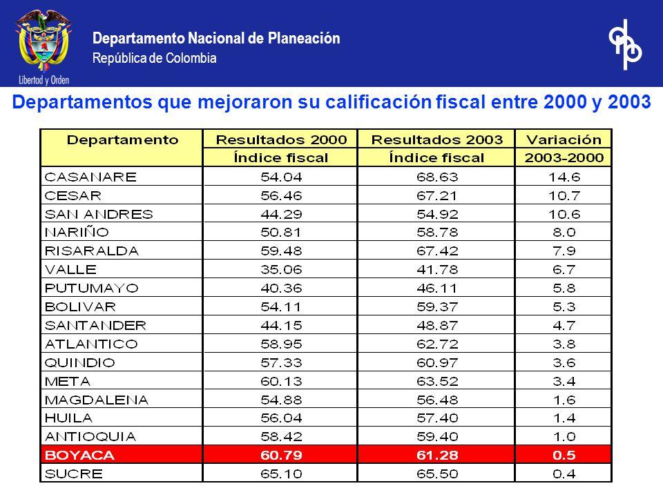 Departamento Nacional de Planeación República de Colombia Departamentos que mejoraron su calificación fiscal entre 2000 y 2003