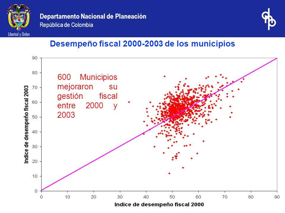 Departamento Nacional de Planeación República de Colombia Desempeño fiscal 2000-2003 de los municipios 600 Municipios mejoraron su gestión fiscal entre 2000 y 2003